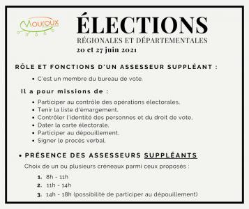 ELECTIONS 2021 ASSESSEURS SUPPLEANTS